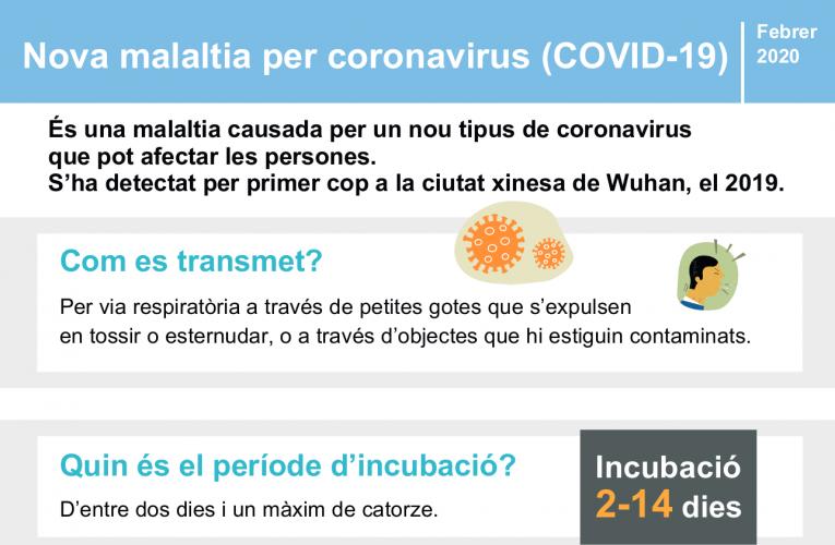 Primera infecció per Coronavirus a Catalunya. Què cal saber d'aquest virus?