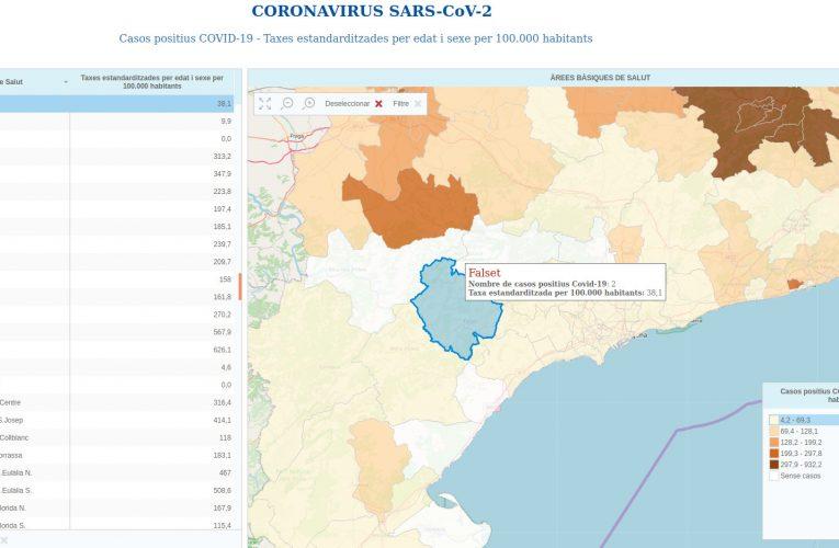 Salut publica les dades d'afectació del SARSCoV2 a les àrees bàsiques de salut