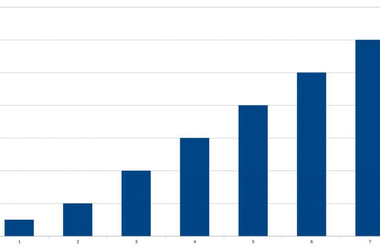 Resultat de les enquestes d'ahir sobre la gestió de la crisi causada per la Covid-19
