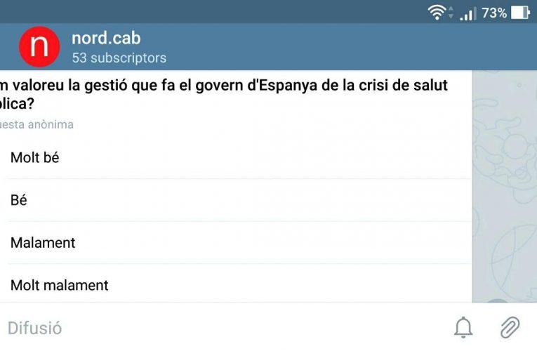 Bateria d'enquestes al canal de Telegram de nord.cab