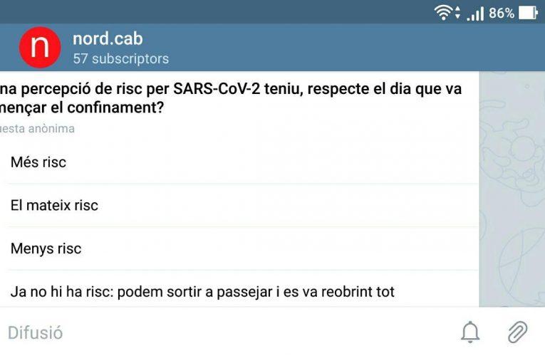 Enquesta sobre la percepció de risc per SARS-CoV-2